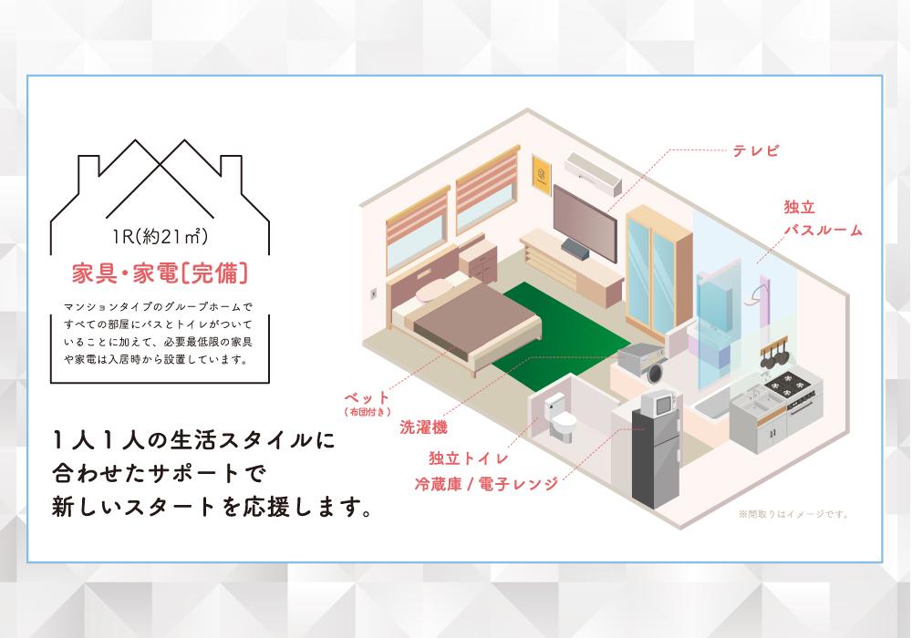 グローバルホーム宇大前・店舗画像