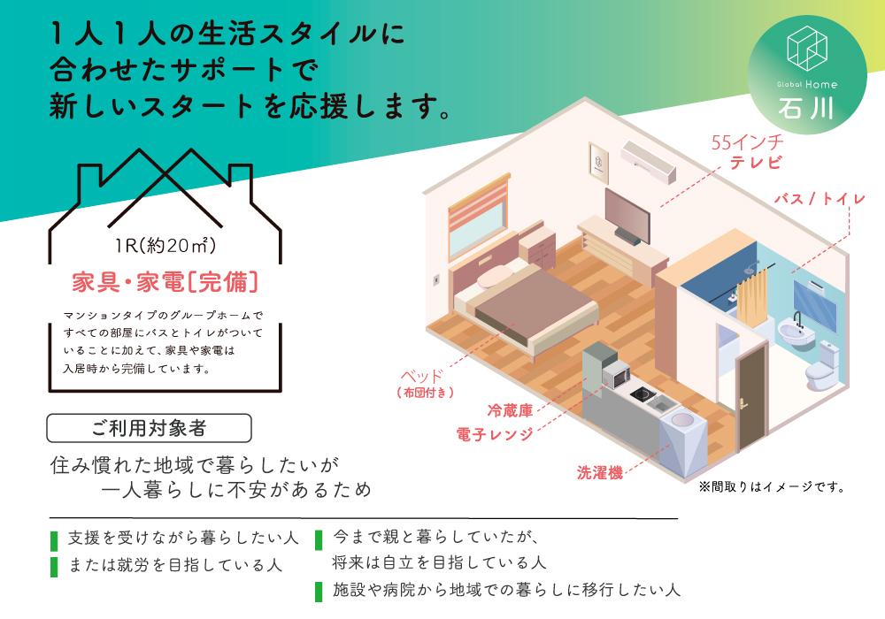 グローバルホーム石川(2021年8月1日OPEN)・店舗画像